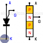 PUT - Programmable Unijunction Transistor