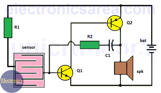 Rain detector using two transistors - Electronics Area