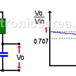 RC Low Pass Filter (passive Low Pass filter)
