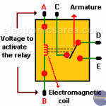 Relay - Electromagnetic Switch