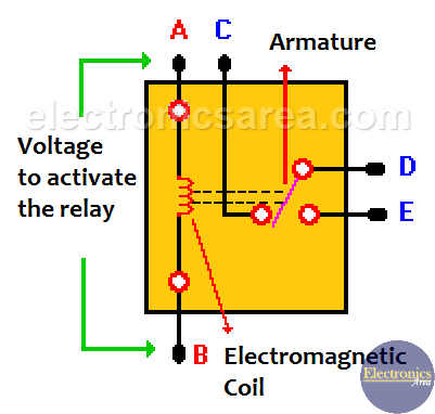 Relay inside diagram
