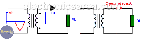 Diode Reverse Bias - The Half Wave Rectifier