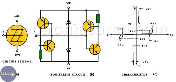Sbs Silicon Bidirectional Switch Electronics Area