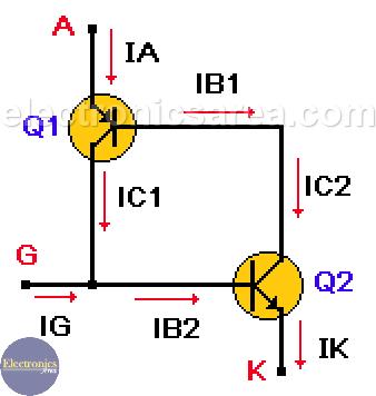 SCR equivalent circuit