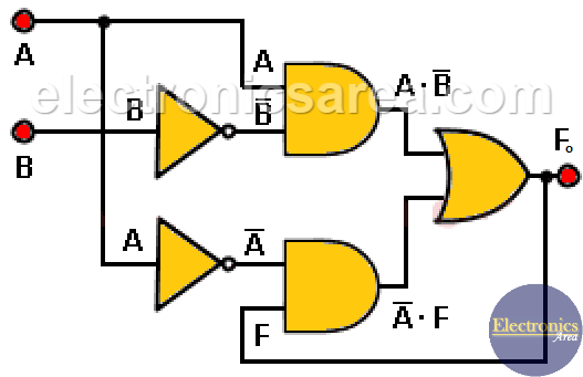 Sequential circuit