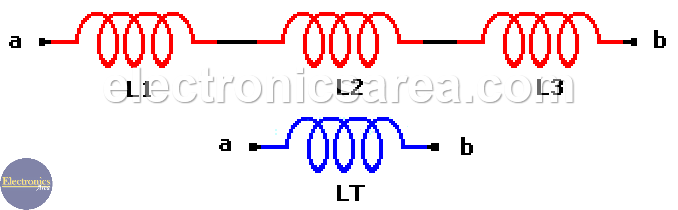 Inductors in series and Equivalent series inductor - Series and Parallel Inductors
