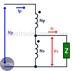 Step Down Autotransformer using a conventional transformer