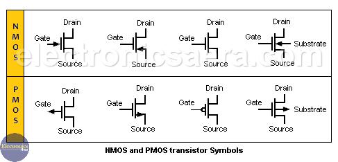 NMOS and PMOS Transistor Symbols - MOSFET Transistors
