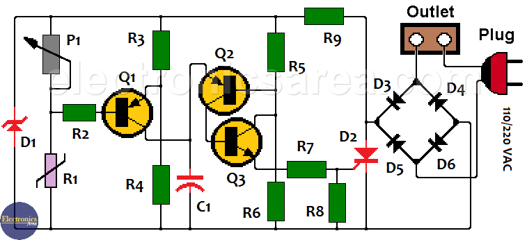 Thermistor Controlled Fan - AC Fan
