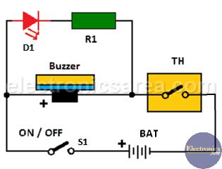 Over temperature alarm circuit using Thermostat