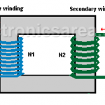 Transformer Transformation Ratio - Transformer Turn Ratio (TTR)
