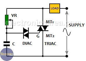 Light Dimmer Triac application