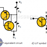 Unijunction transistor - UJT (equivalent model & circuit)