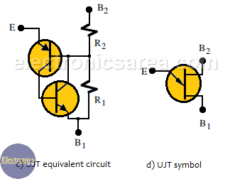 UJT Equivalent circuit and Symbol