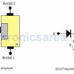 Unijunction transistor – UJT (equivalent model & circuit)