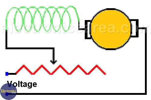 Universal electric motor - Rheostat speed regulation