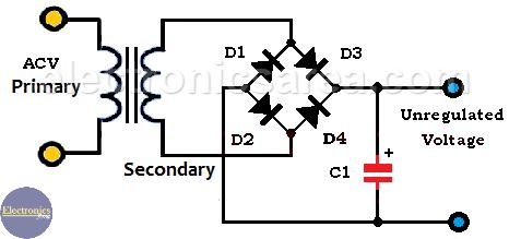Unregulated Power Supply - Zener diode Voltage regulator