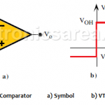 Operational Amplifier as Comparator