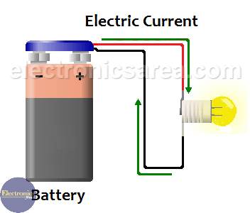 Voltage. Electrical - Potential Difference