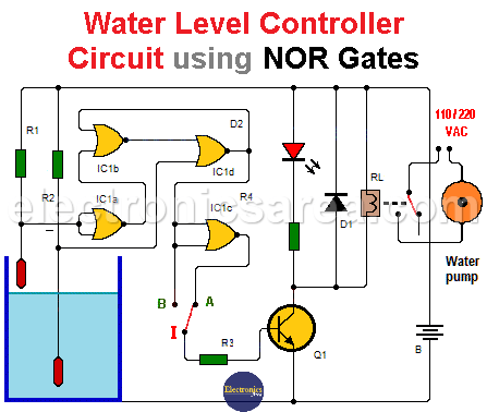 Water level controller circuit using NOR gates