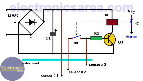 Water Level Controller circuit using transistor a relay