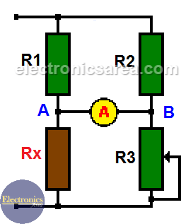 The Wheatstone bridge circuit