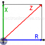 Impedance (Z) = (Resistance + Reactance)