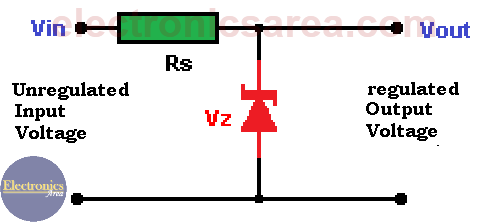 Zener diode voltage regulator circuit design